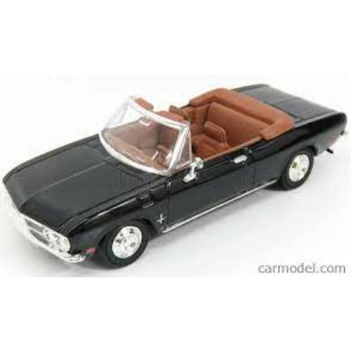 Chevrolet Corvair Monza (1969)